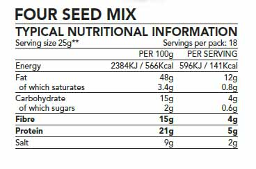 nutritional-four-seed-mix